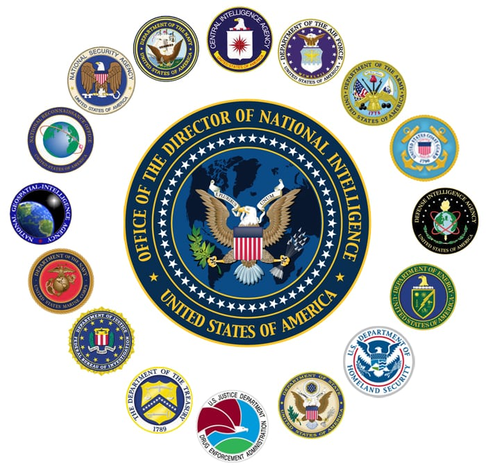 U.S. National Security Agencies